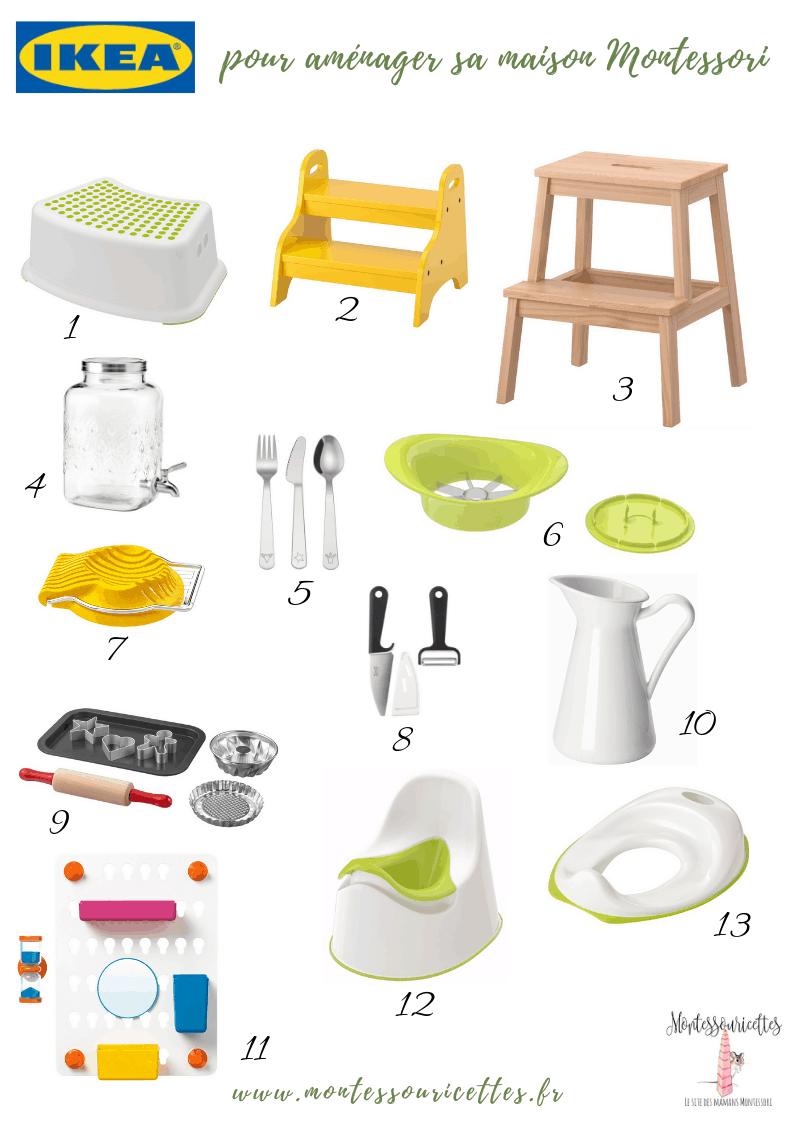 Ikea pour votre nido ou votre chambre Montessori Les